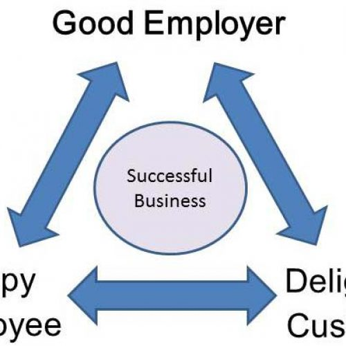 Ways organisations can celebrate employees