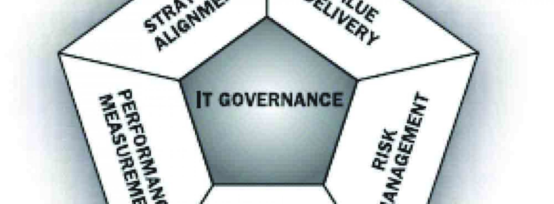 Importance of IT governance in corporate governance